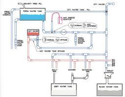 travel trailer wiring diagram u0026 body internal u2039 overland
