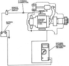 starter motor diagram wiring and wiring diagram steamcard me