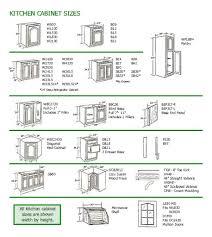 how wide are kitchen cabinets standard kitchen cabinet dimensions kitchen decoration