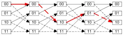 Trellis Encoder File Convolutional Code Trellis Diagram Png Wikimedia Commons