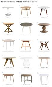 cb2 round dining table a roundup of 126 dining tables for every style and space emily
