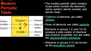 modern table of elements the periodic table and periodic law chapter 6 1 history of the