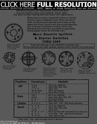 diagrams 9821243 indak ignition switch wiring diagram marine