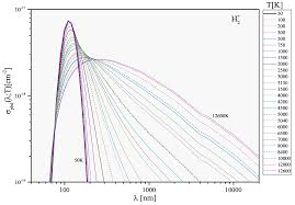 atoms free full text radiative and collisional molecular data