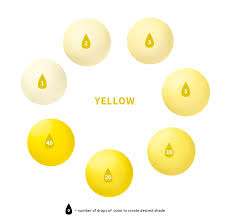 colors yellow color right food coloring chart wilton