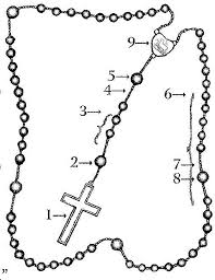 how to make a rosary anabaptist rosary the wandering road
