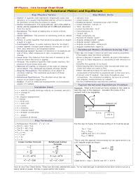 rotational motion equilibrium sheet