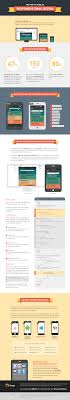 responsive header design exles the how to guide to responsive email design
