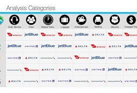 100 united baggage policy for international flights united