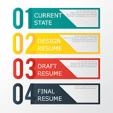 Resume For Ba The Process Architects