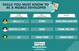 ultimate guide mobile development bootcamps