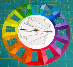 Complementary Colors by 28 Complementary Colors Johannes Jnsson File Ryb Colorwheel