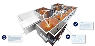 what is gas ducted heating1 brivis what is gas ducted heating1