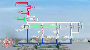 wiring diagram star delta starter carlplant