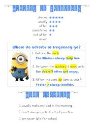 adverbs of frequency english material pinterest adverbs