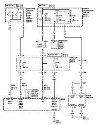 2000 jeep cherokee wiring diagram efcaviation com