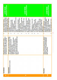 assessment templates gas risk assessment templates gas support services