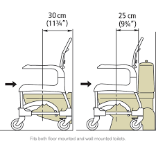 Commode Chair Over Toilet Etac Clean Mobile Shower Commode Novis Com Au