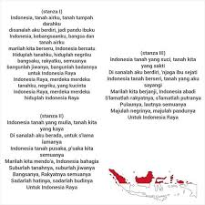 Lirik Lagu Event Nasional Hmi Tambah Lirik Lagu Indonesia Raya Steemit