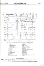 electrical floor plan symbols diagram electrical diagram symbols electronics projects simple