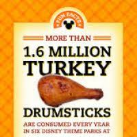 thanksgiving cool facts divascuisine