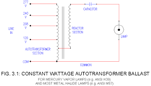 metal halide l circuit diagram metal halide fixtures mike holt code forum