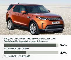 land rover velar vs discovery land rover for business with an accelerated tax depreciation deduction