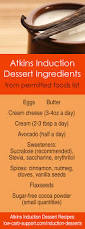 dessert ideas for atkins induction phase u2013 low carb support