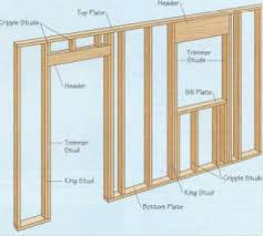 Frame Exterior Door To Frame An Exterior Wall