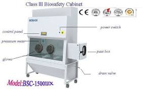 electrical cabinet hs code what is the hs code for biological safety cabinet