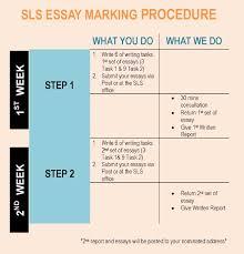 problem solution sample essay essay task ielts essay topics answers writing task video essay marking sydney language solutions essay marking instruction trimmed essay english writing