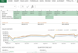 Monthly Sales Report Template Excel Monthly Sales Report Maker Template For Excel