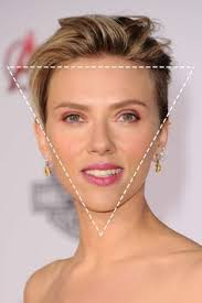 hair styles for pointy chins how to figure out your face shape in 4 steps face shapes face