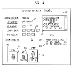Home Design Center Telemarketing by Patent Ep0866407a1 System And Method For Telemarketing Through A