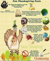 thanksgiving thanksgiving facts visual ly facts