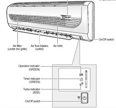 samsung indoor split type room cold air conditioner wall fixya