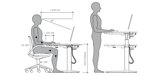 Ergonomic Standing Desk Setup Popular Of Ergonomic Standing Desk Setup This Diagram Shows The