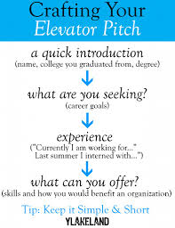 Business Idea Pitch Template Beautiful Elevator Speech Examples Photos Office Worker Resume