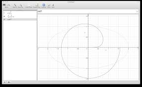 Graphing Functions Worksheet Mac Os X Grapher U2013 Getting Started The Putterer