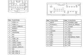 ford 4r3t 18c815 hu pinout diagram pinoutguide com