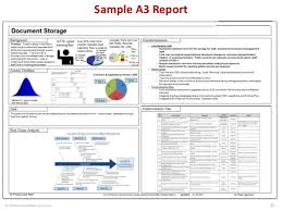 a3 report template 2014 the martin