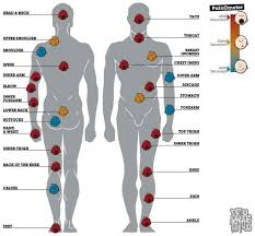 tattoo pain explanation pin by miriam aschi on tattoos pinterest tattoo