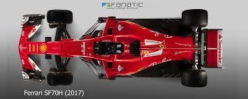 vehicle top view compare the new 2017 ferrari with last year u0027s model u2013 f1 fanatic