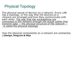 logical layout of network network topologies in simple logical physical and types