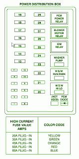 2006 ford f350 lariat power distribution fuse box diagram