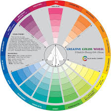 color wheel harmonic colors and color theory