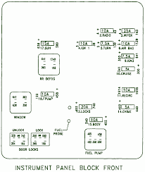 1996 saturn car fuse box 1996 wiring diagrams instruction