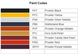 100 paint color by vin number vw vin codes club veedub how