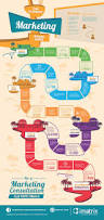 145 best board games images on pinterest board game design game