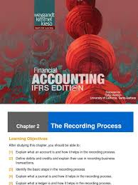 financial accounting ifrs edition slides ch02 generally accepted
